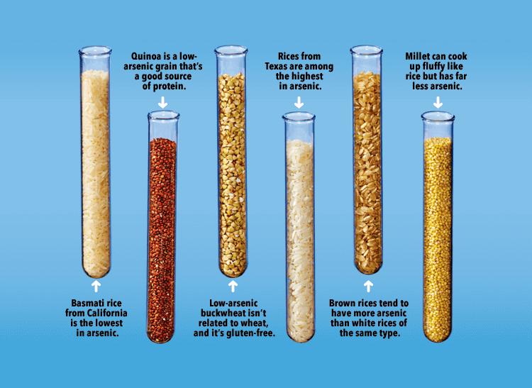 alternativas al arroz
